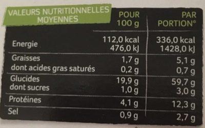 Crevettes Sauce Piquante et Riz Asiatique - Informations nutritionnelles - fr