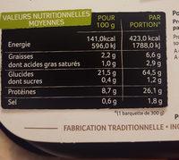 Poulet au Curry et riz parfumé - Informations nutritionnelles