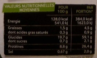 Porc au Caramel et Riz Parfumé - Informations nutritionnelles