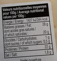 Tomme des Pyrénées - Informations nutritionnelles - fr