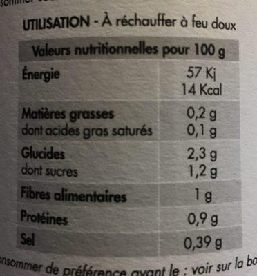 La bien être Soupe de légumes - Nutrition facts