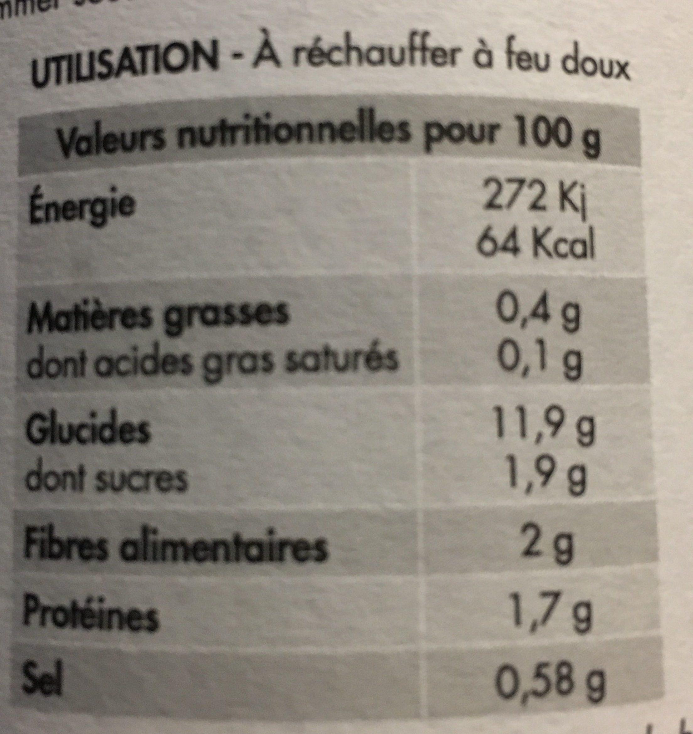 La déstresse - Voedingswaarden