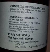 Haricots rouges au naturel - Valori nutrizionali - fr