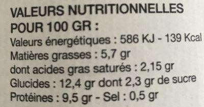 Lentilles Saucisses - Informations nutritionnelles