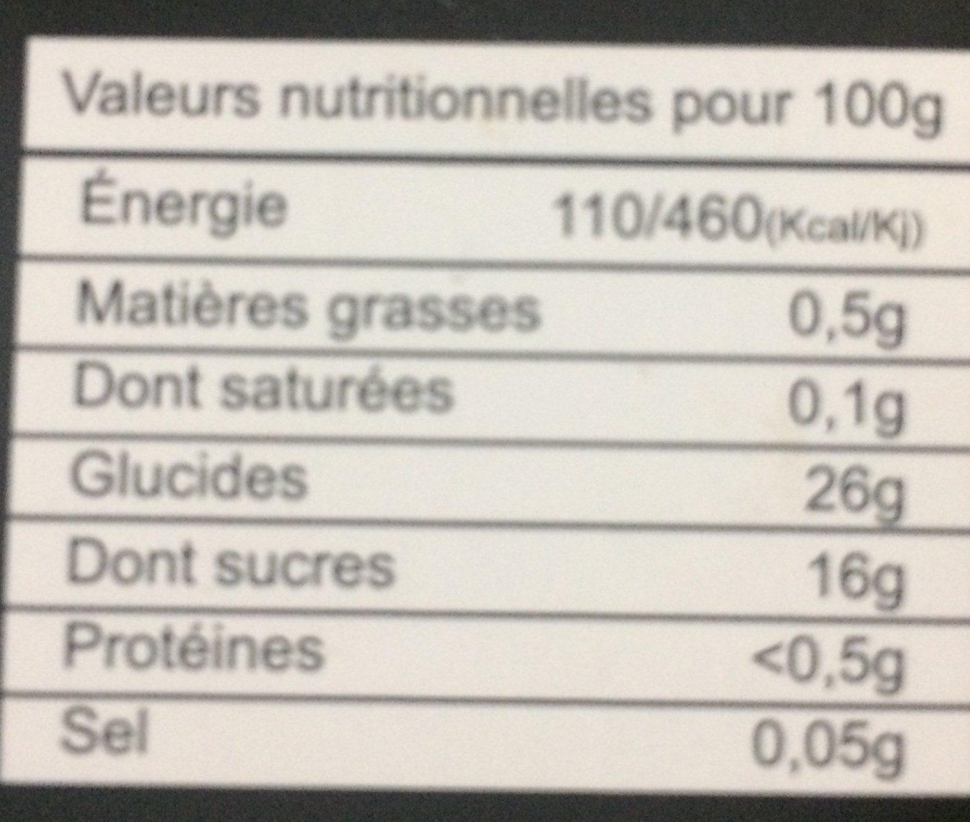 Sorbet Quetsche de Lorraine - Informations nutritionnelles