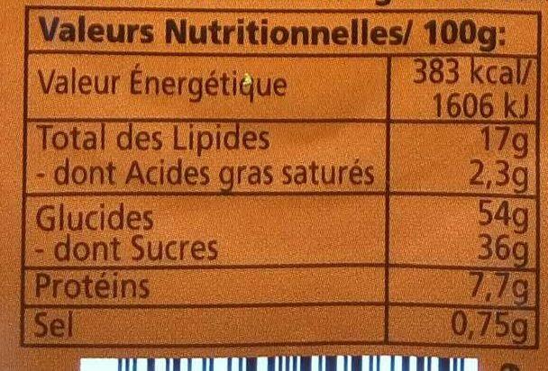 Crème catalane - Informations nutritionnelles