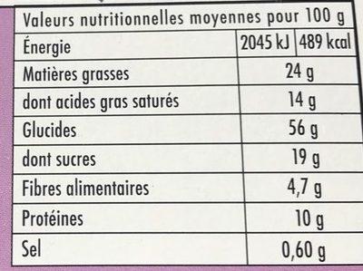 Mes Bons Biscuits Gourmets Amande & Rapadura - Informations nutritionnelles - fr