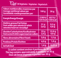 Chips saveur Sel & Vinaigre - Informations nutritionnelles