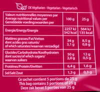 Chips saveur sel & vinaigre Les Aromatisées - Informations nutritionnelles - fr