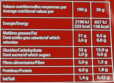 Saveur Pizza au feu de bois - Nutrition facts - fr