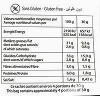 Saveur chèvre & Piment d'Espelette - Nutrition facts