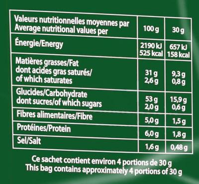 Chips au fromage du Jura - Informations nutritionnelles