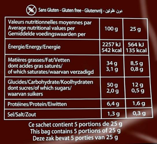 Chips saveur côte de boeuf grillée - Informations nutritionnelles - fr