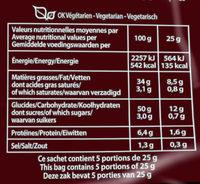 Saveur Echalotes au vinaigre balsamique - Informations nutritionnelles