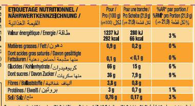 Le Pain d'Epices au Miel - Informations nutritionnelles - fr