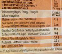 LE PAIN D'ÉPICES AU MIEL - Informations nutritionnelles - fr