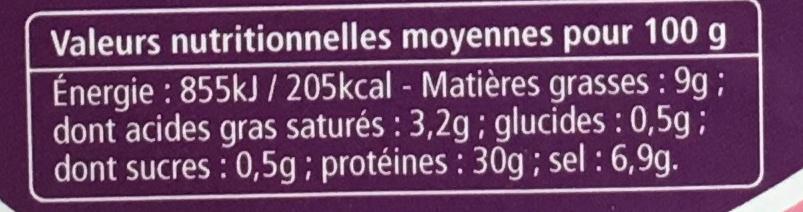 Jambon de Savoie - Voedingswaarden