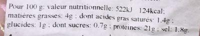 Fonds de jambon supérieur - Informations nutritionnelles - fr
