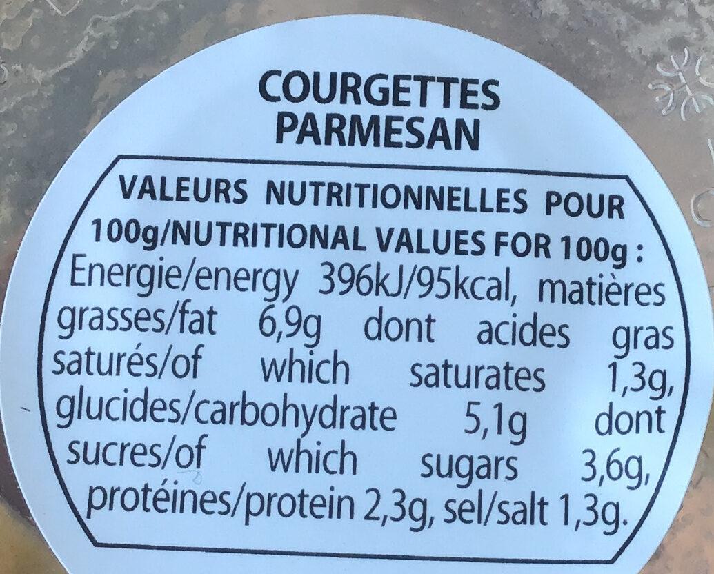 Courgette au parmesan - Nutrition facts - fr
