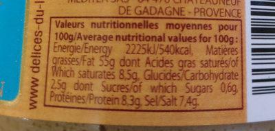Crème D'anchois - Informations nutritionnelles - fr