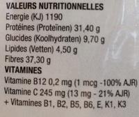 Jus d'Herbe de Blé - Informations nutritionnelles
