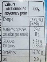 Terrine de Campagne au Bleu - Nutrition facts - fr