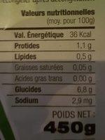 Mélange de fruits rouges surgelés - Voedingswaarden
