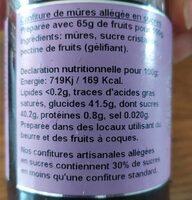 Confiture de mures - Nutrition facts - fr
