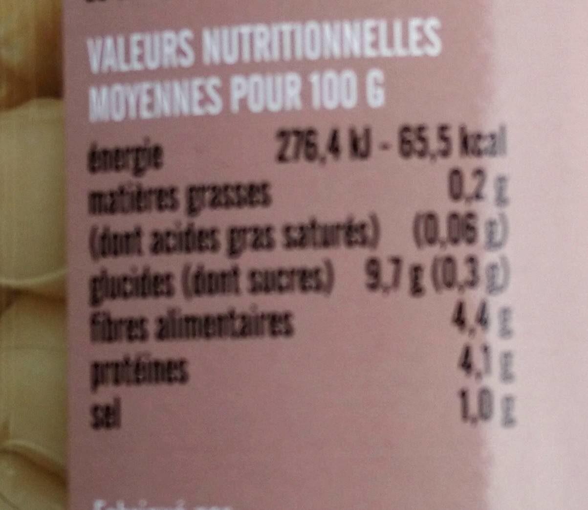 Mogette de Vendée à la campagnarde - Informations nutritionnelles