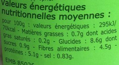 Mogette de Vendée Cuite au Naturel - Valori nutrizionali - fr