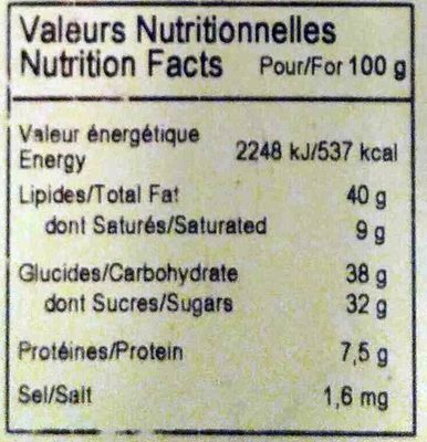 Chocolat noir citrons confits - Nutrition facts