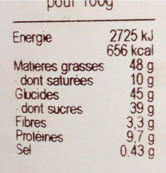 Pâte à tartiner Bio sans huile de palme, sans gluten - Informations nutritionnelles - fr