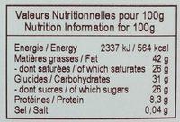 Chocolat noir Fèves de cacao - Voedingswaarden