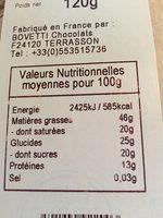 Amandes enrobées de Chocolat Noir - Informations nutritionnelles