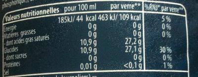 Pepsi 2 L - Informations nutritionnelles - fr