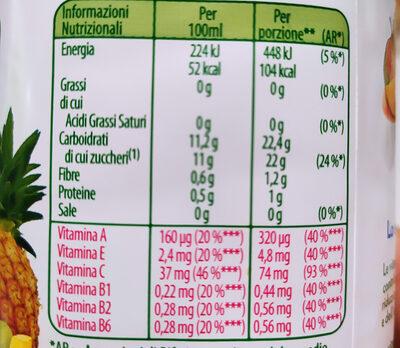 Multivitamines - Informazioni nutrizionali - it