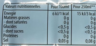 Ice Tea saveur pêche Zero Sucres - Informations nutritionnelles - fr