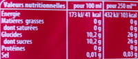 7UP cherry 1,5 L - Nutrition facts - fr