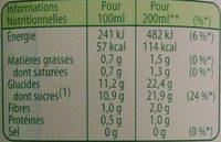 Cocktails du Monde - Voedingswaarden - fr