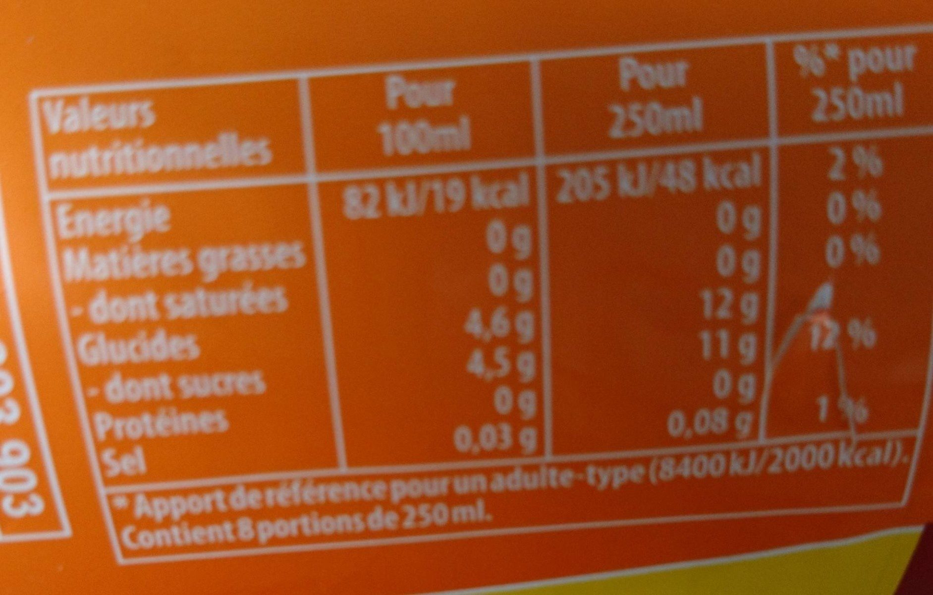 Ice tea pêche - Nutrition facts