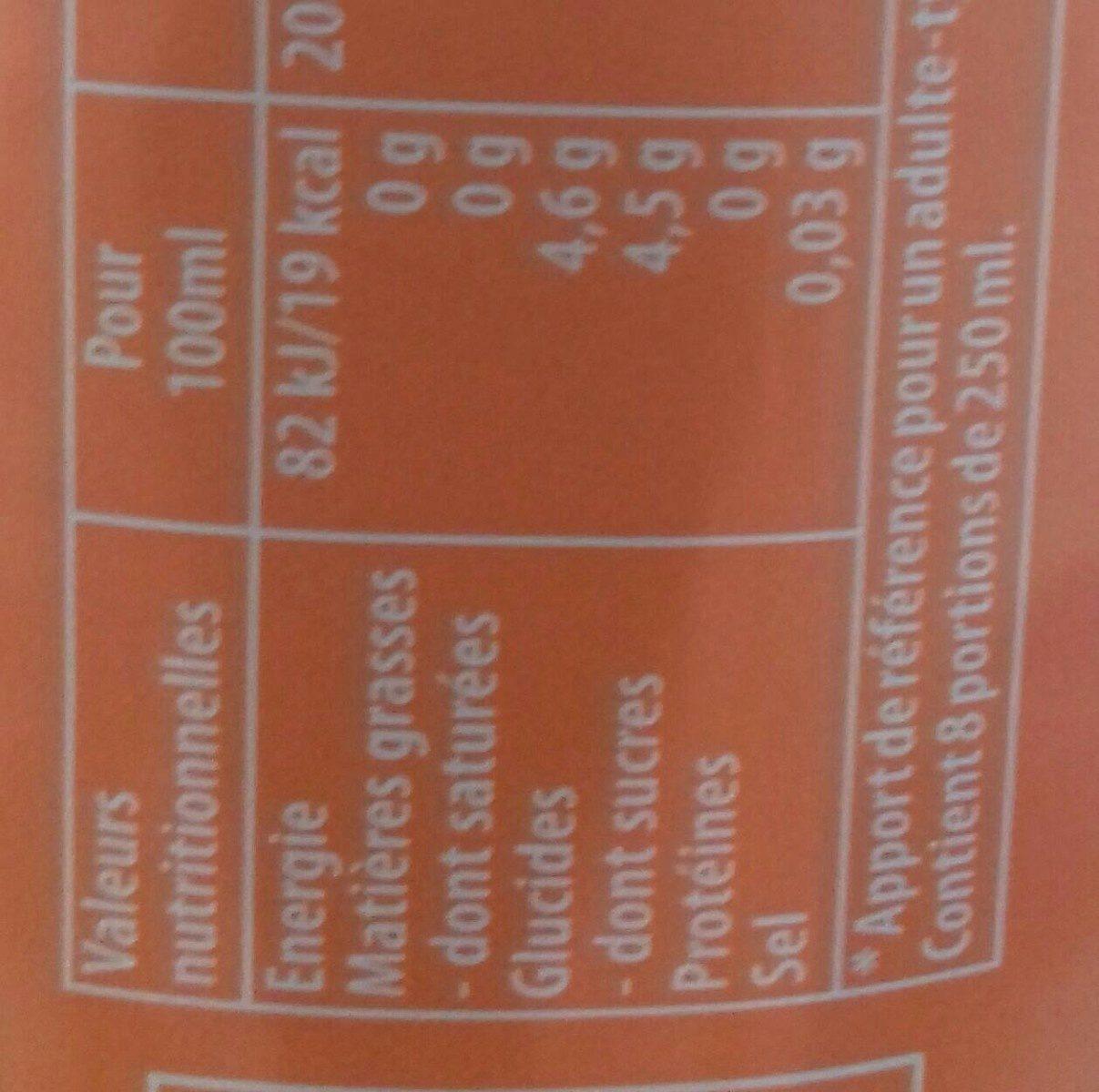 Lipton Ice Tea saveur pêche format familial 4 x 2 L - Informations nutritionnelles - fr