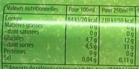 Ice Tea saveur Mojito - Voedingswaarden
