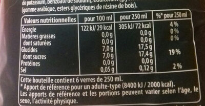 7UP saveur mojito - Informations nutritionnelles - fr