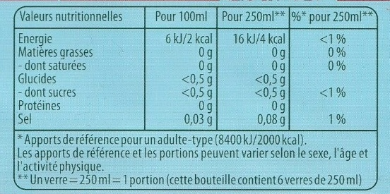 Ice Tea saveur Fruits rouges - Nutrition facts
