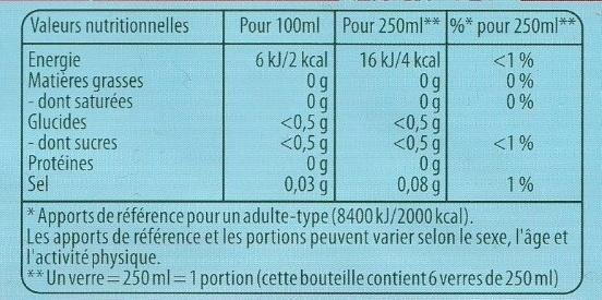 Thé glacé saveur fruits rouge - Voedingswaarden - fr