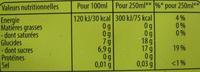 Ice Tea saveur Pêche - Informations nutritionnelles - fr