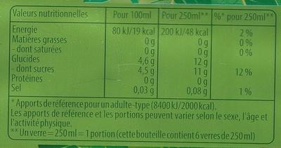 Green Ice Tea saveur Litchi Jasmin - Voedingswaarden