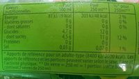 Lipton Green Ice Tea saveur agrume - Informations nutritionnelles - fr