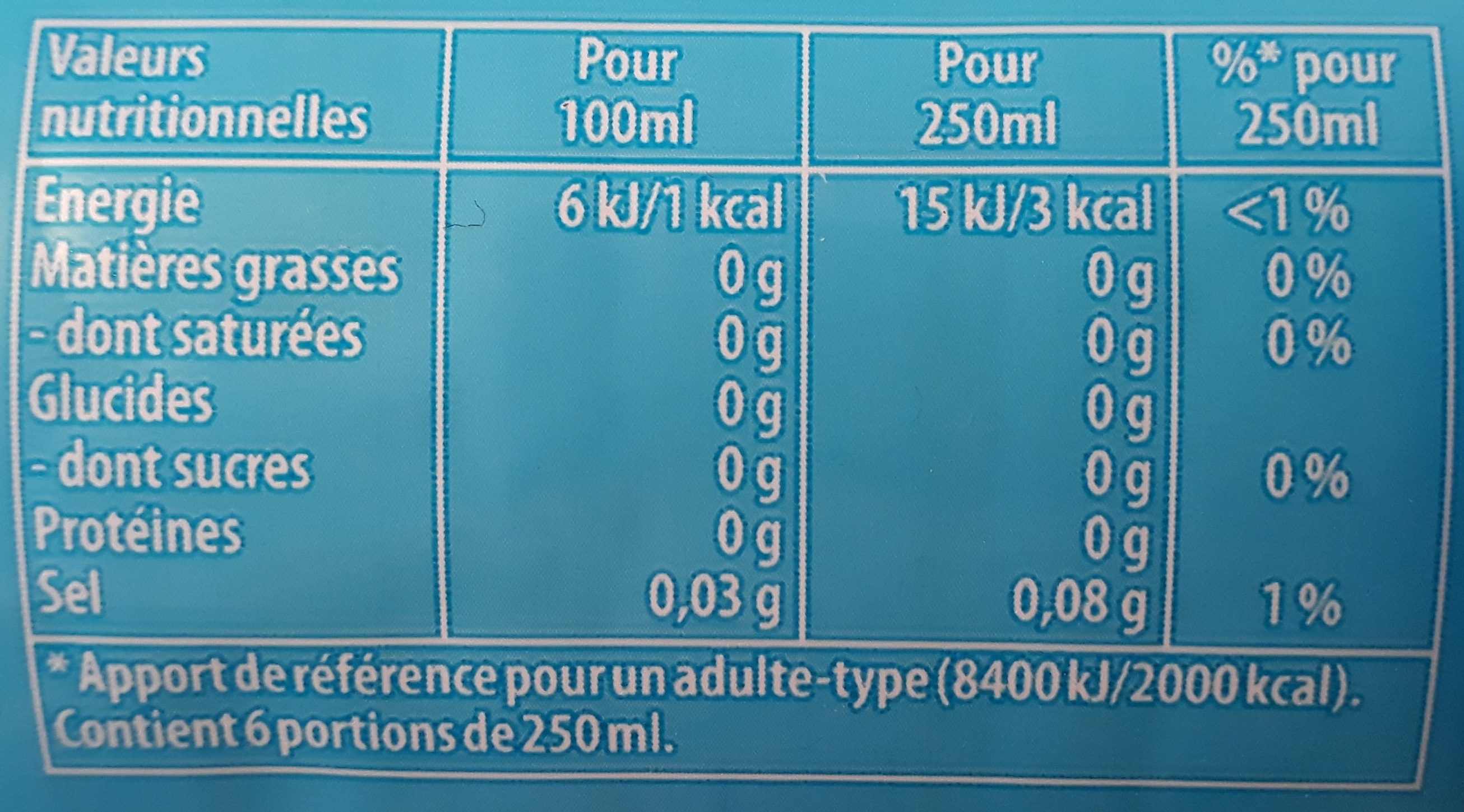 Lipton ice tea pêche zéro sucres - Voedingswaarden