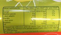 Lipton Ice Tea duo saveur pêche poire 1,5 L - Valori nutrizionali - fr